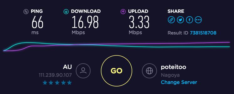 WiMAX2+でmacを利用した時の通信速度