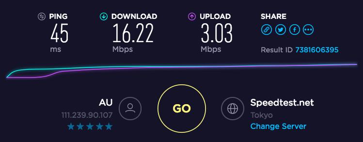 WiMAX2+をmacで利用した時の通信速度