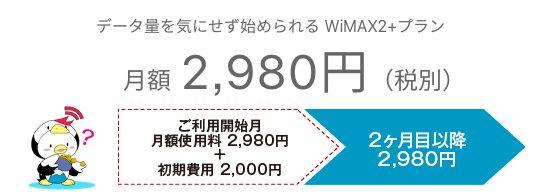 Fuji Wifi WiMAXのプラン