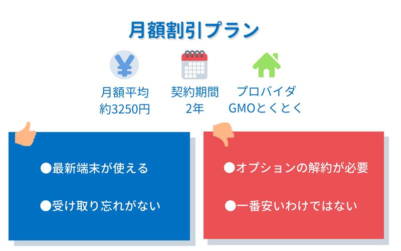 GMOとくとくbbの月額割引プラン